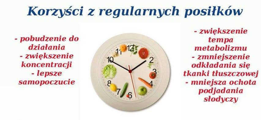 regularne posiłki